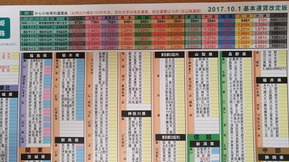 Yamato20171001